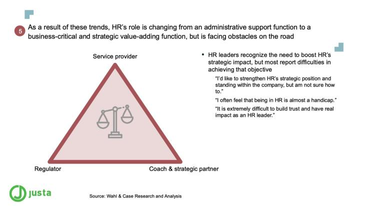 As a result of these trends, HR's role is changing from an administrative support function to a business-critical and strategic value-adding function, but is facing obstacles on the road